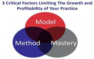 The 3 Critical Factors Limiting the Growth and Profitability of Your Practice