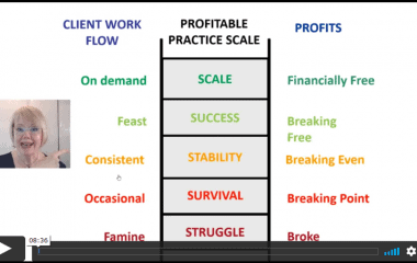 WHERE IS YOUR LAW FIRM ON THIS SCALE (AND WHERE DO YOU WANT IT TO BE)?